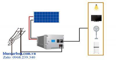 Máy Phát Điện Năng Lượng Mặt Trời BCT-3KW-H
