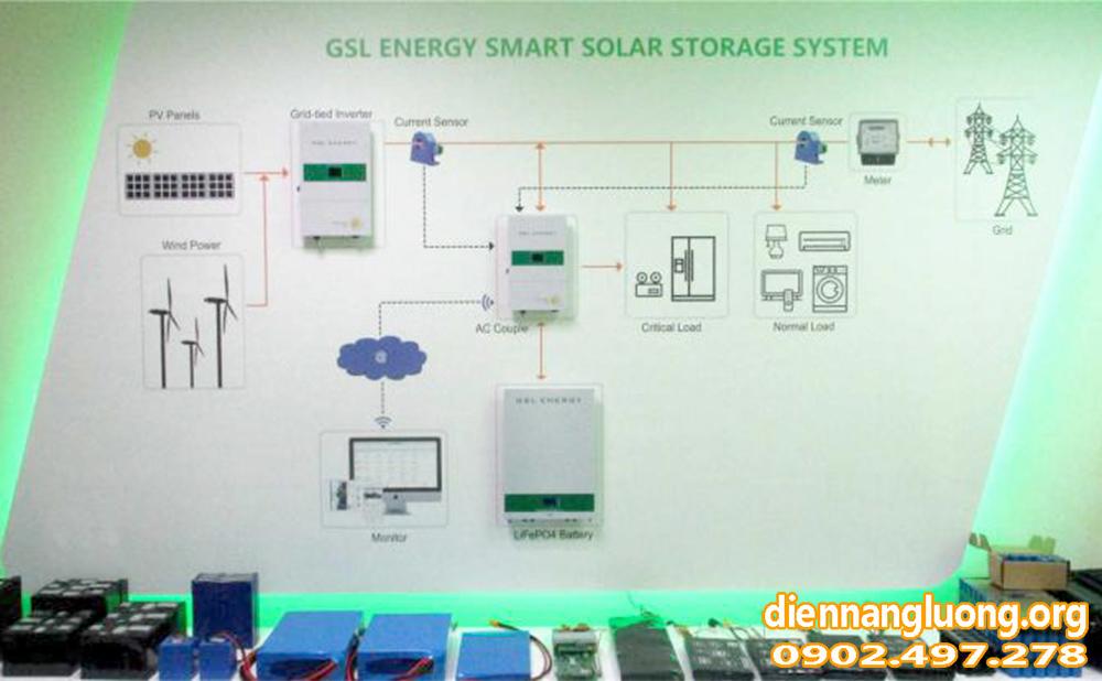 hệ thống điện năng lượng măt trời hệ độc lập