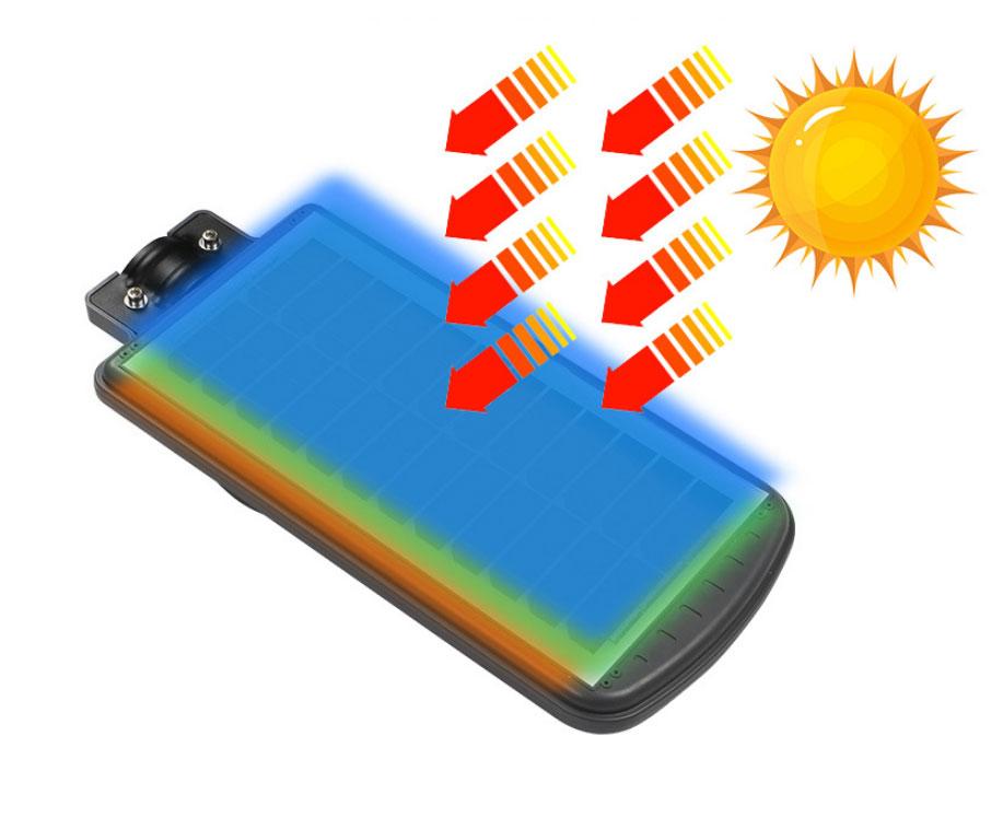 Đèn đường năng lượng mặt trời DC 20W