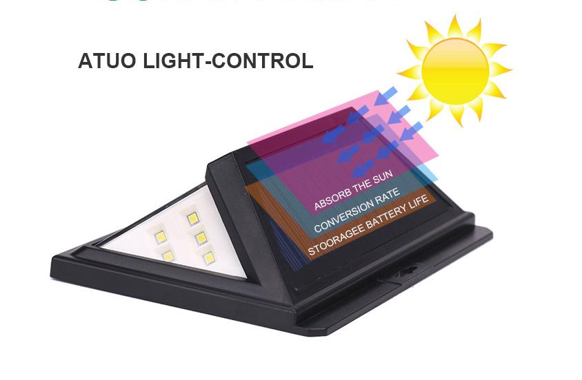 Đèn pha năng lượng gắn cửa DCOTM 40W
